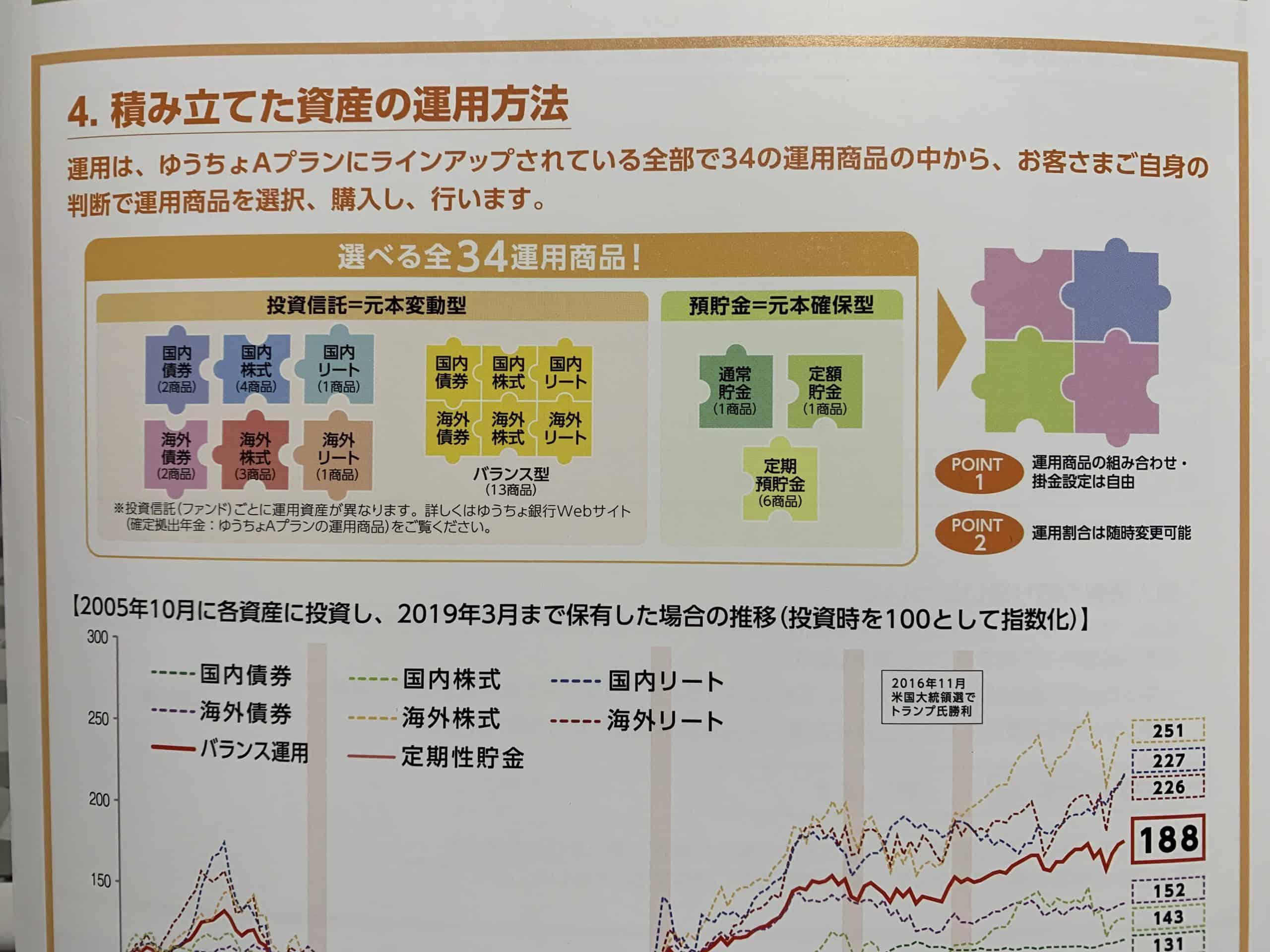 ゆうちょ銀行iDeCoパンフレット中身