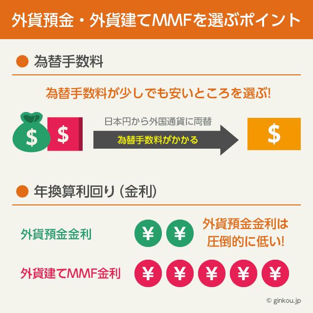外貨預金・外貨建てMMFを選ぶ時は金利と為替手数料が重要