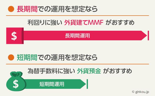 長期間での運用なら外貨建てMMFがおすすめ