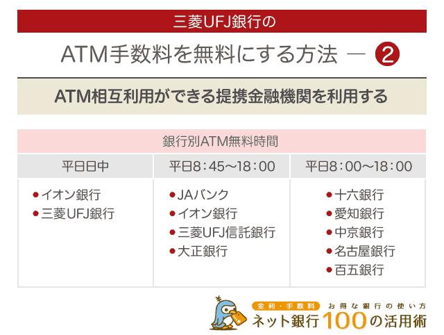 イオン銀行ATMで三菱UFJ銀行の手数料が無料