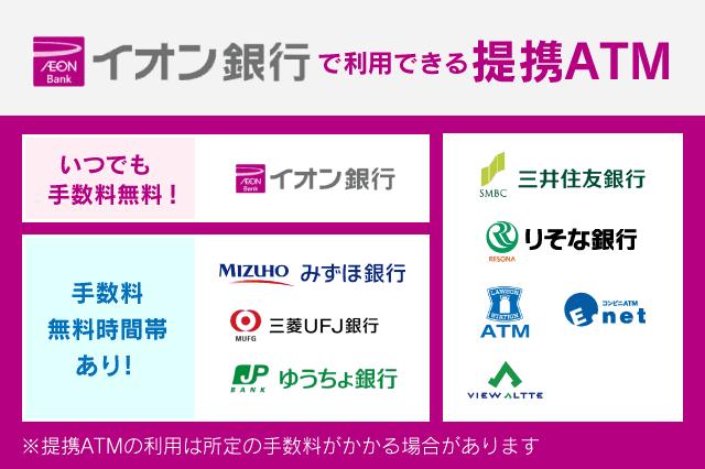 イオン銀行の提携ATM