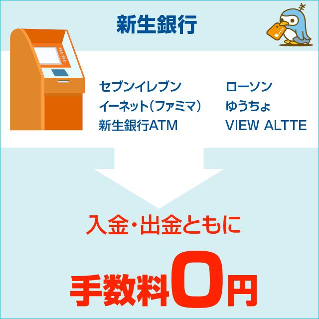 新生銀行ATM手数料0円