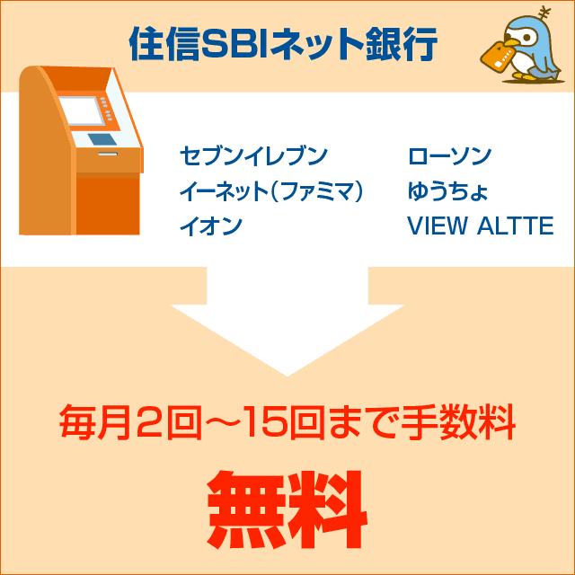 住信SBIネット銀行ATM手数料