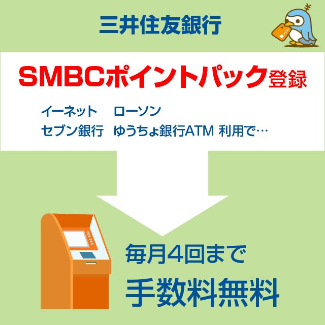 三井住友銀行ATM手数料