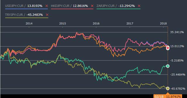 中国元/円の為替チャート