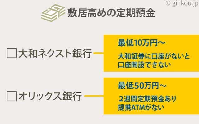 オリックス銀行・大和ネクスト銀行の最小預入金額