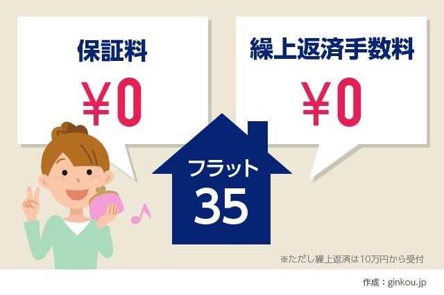 保証料、繰上返済手数料0円