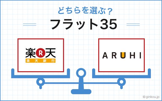 楽天銀行とARUHIの比較