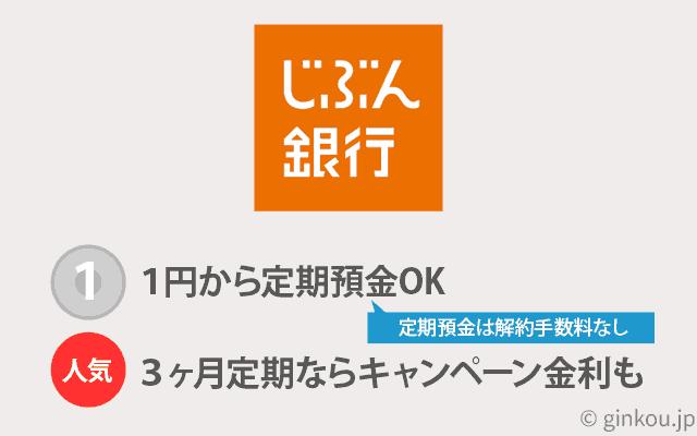 じぶん銀行は1円定期預金ができる
