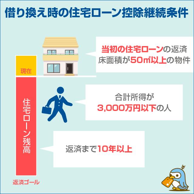住宅ローン控除継続の条件