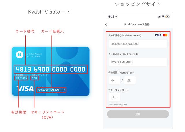 Kyashでネット通販をするイメージ