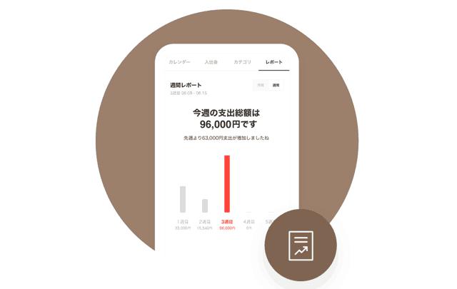 LINE家計簿の定期レポート