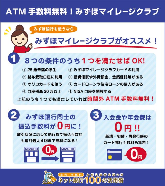 みずほマイレージクラブは時間外ATM手数料無料