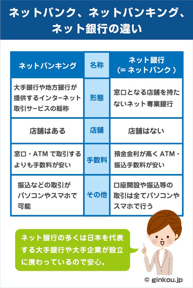 三菱 ufj 銀行 インターネット バンキング