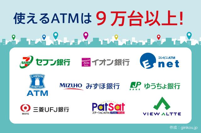 楽天銀行ATM
