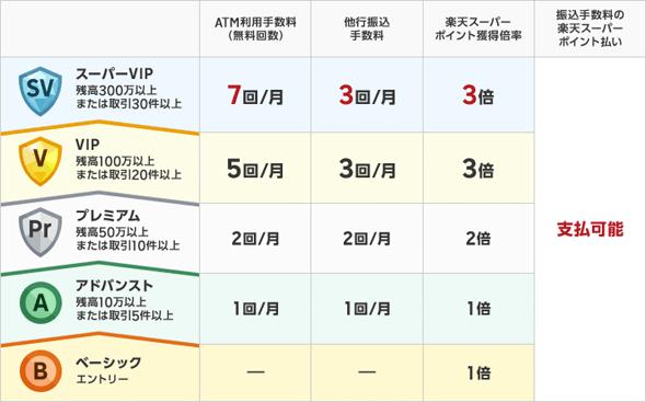 ハッピープログラム詳細