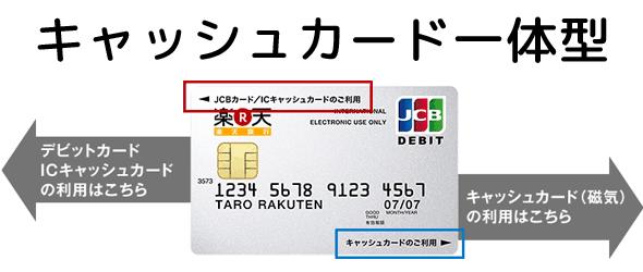 キャッシュカード一体型
