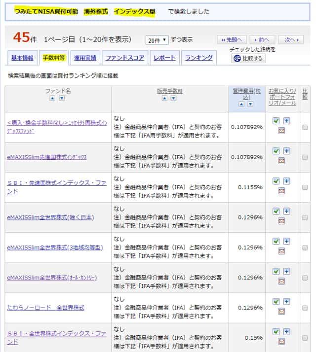 楽天証券の検索結果一覧