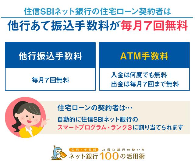 住信SBIネット銀行の住宅ローン契約者は他行あて振込手数料が毎月7回無料