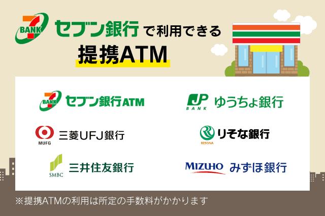 セブン銀行の提携ATM