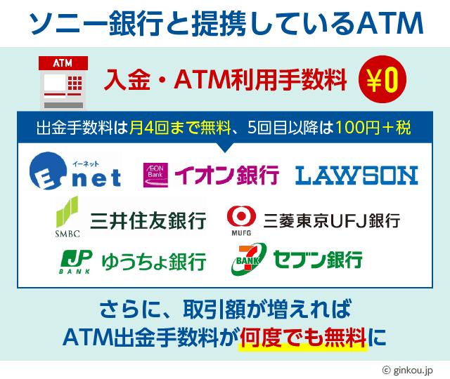 ソニー銀行 提携ATM一覧