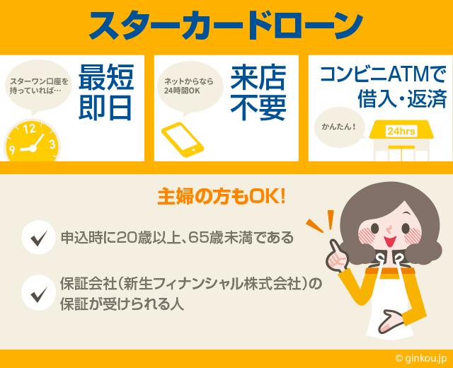 東京スター銀行のスターカードローンは即日審査融資