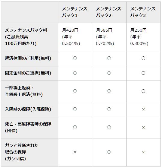 tokyostar-hloan-4